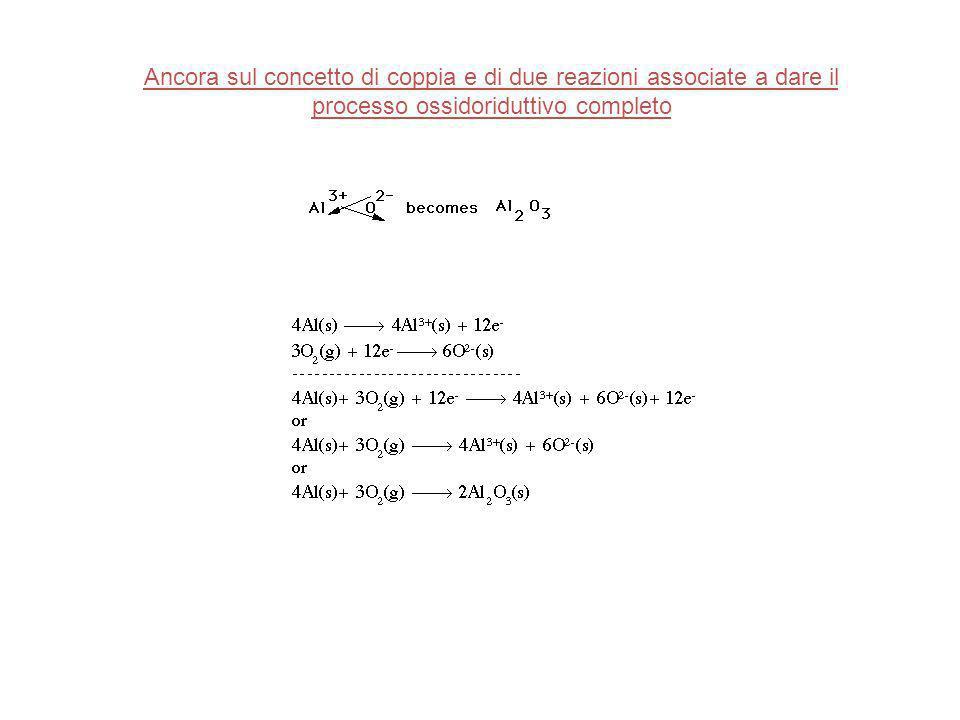 Ancora sul concetto di coppia e di due reazioni associate a dare il processo ossidoriduttivo completo