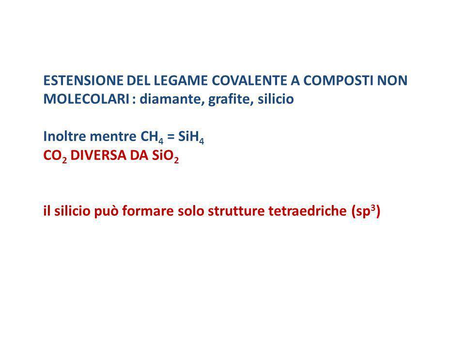 ESTENSIONE DEL LEGAME COVALENTE A COMPOSTI NON MOLECOLARI : diamante, grafite, silicio