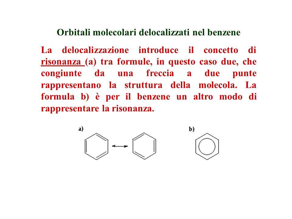 Orbitali molecolari delocalizzati nel benzene