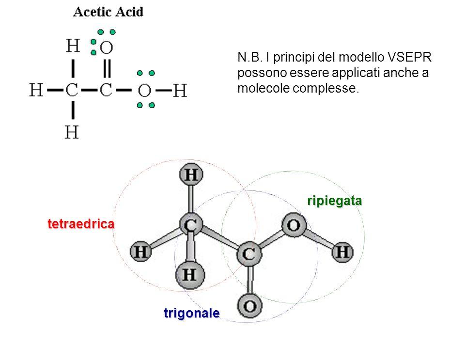 N.B. I principi del modello VSEPR possono essere applicati anche a molecole complesse.