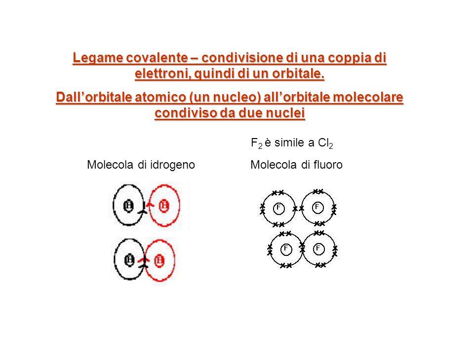 Legame covalente – condivisione di una coppia di elettroni, quindi di un orbitale.