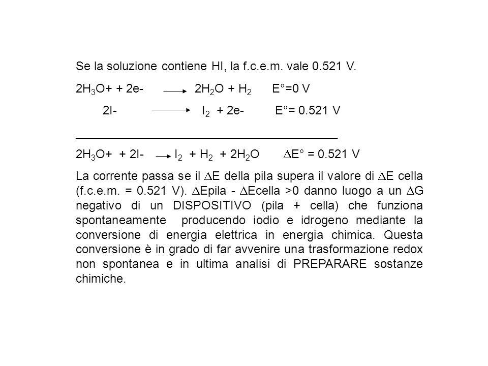 Se la soluzione contiene HI, la f.c.e.m. vale 0.521 V.