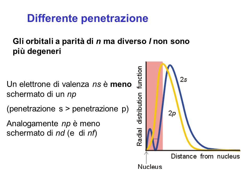 Differente penetrazione