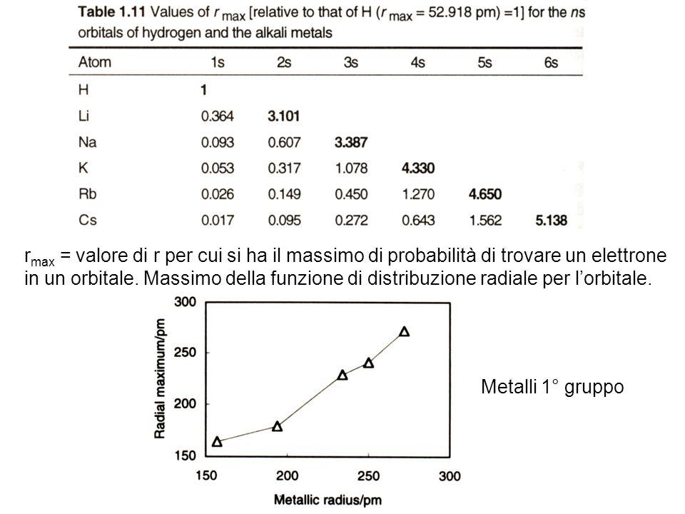 rmax = valore di r per cui si ha il massimo di probabilità di trovare un elettrone in un orbitale. Massimo della funzione di distribuzione radiale per l'orbitale.