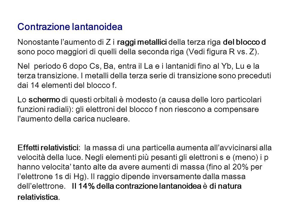 Contrazione lantanoidea