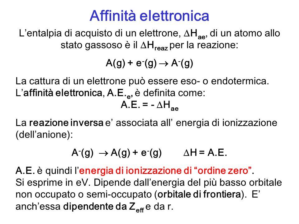 A-(g)  A(g) + e-(g) DH = A.E.