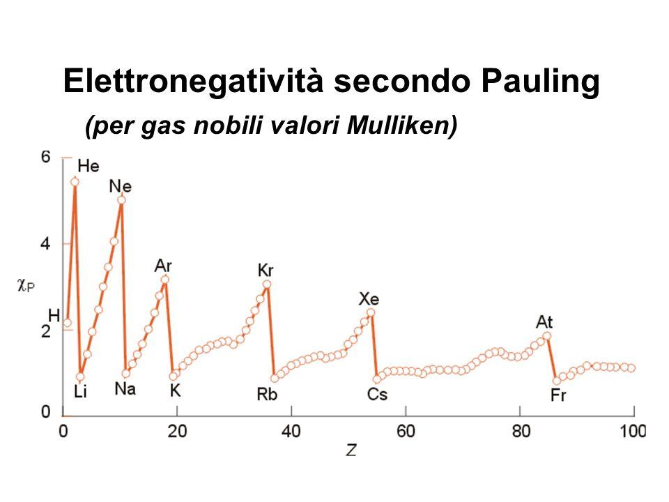 Elettronegatività secondo Pauling