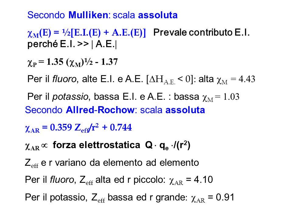 Secondo Mulliken: scala assoluta