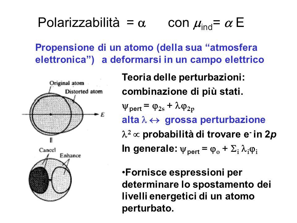 Polarizzabilità =  con mind=  E
