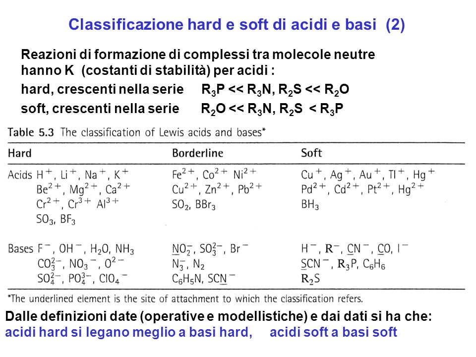 Classificazione hard e soft di acidi e basi (2)