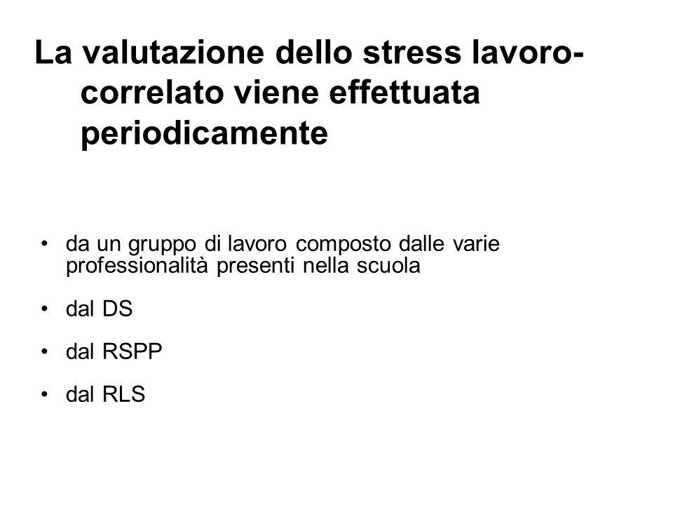 La valutazione dello stress lavoro-correlato viene effettuata periodicamente