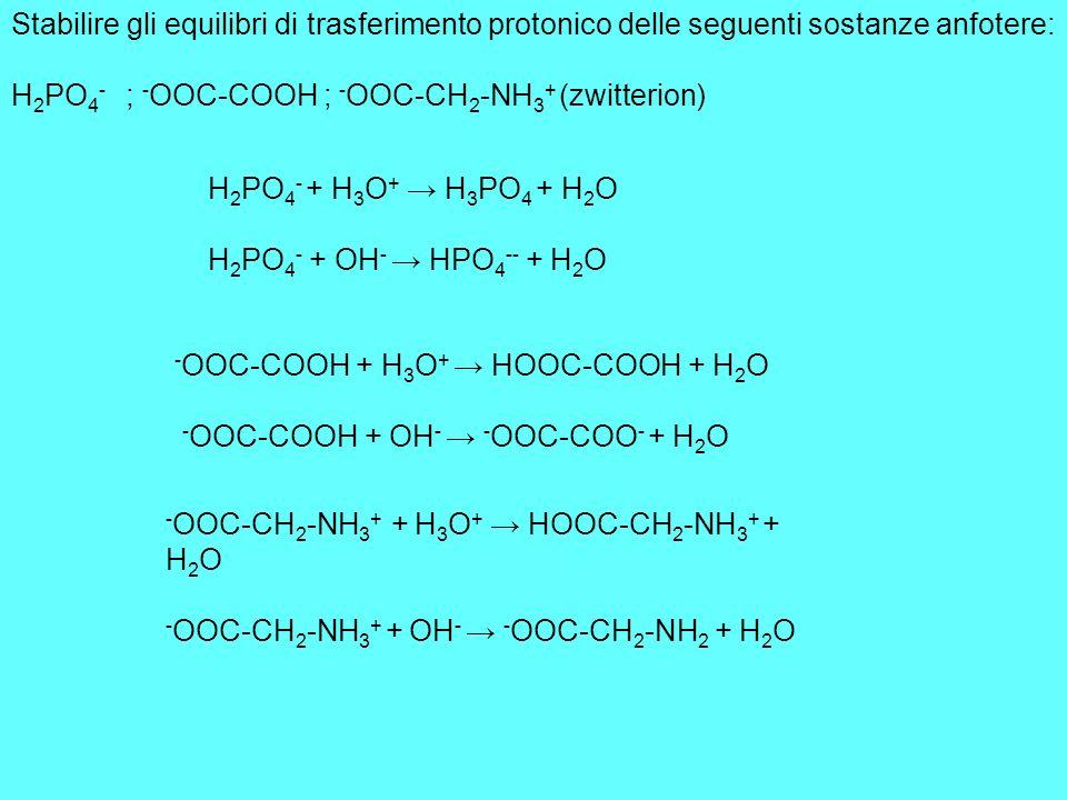Stabilire gli equilibri di trasferimento protonico delle seguenti sostanze anfotere: