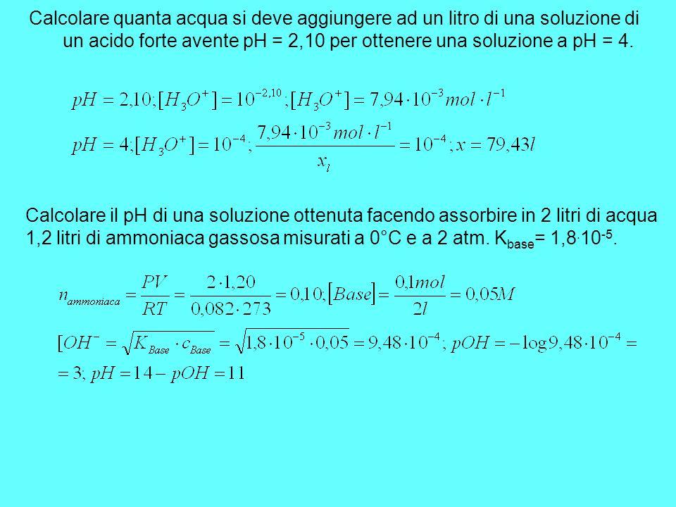 Calcolare quanta acqua si deve aggiungere ad un litro di una soluzione di un acido forte avente pH = 2,10 per ottenere una soluzione a pH = 4.