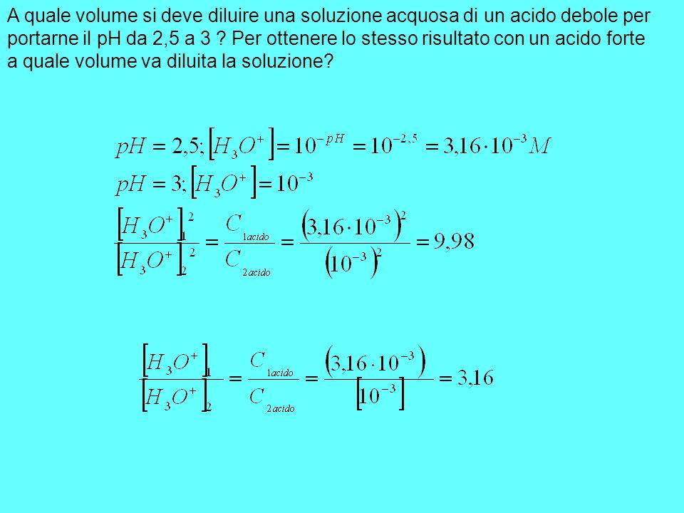 A quale volume si deve diluire una soluzione acquosa di un acido debole per