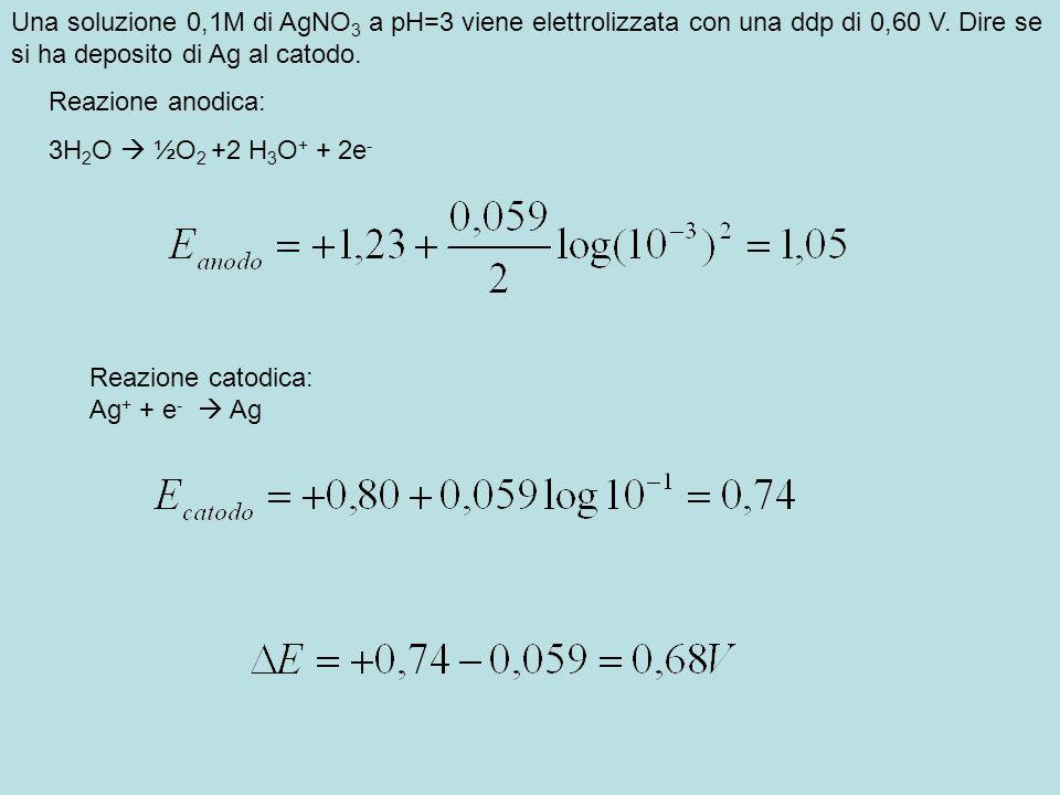Una soluzione 0,1M di AgNO3 a pH=3 viene elettrolizzata con una ddp di 0,60 V. Dire se