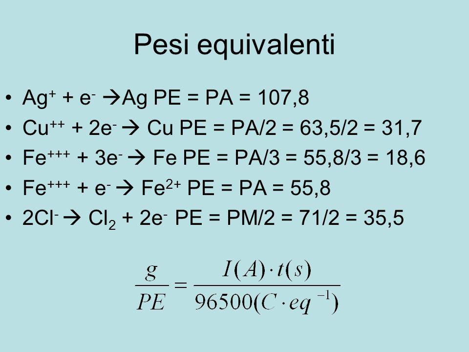 Pesi equivalenti Ag+ + e- Ag PE = PA = 107,8