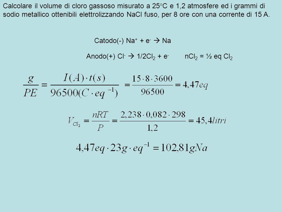 Calcolare il volume di cloro gassoso misurato a 25°C e 1,2 atmosfere ed i grammi di