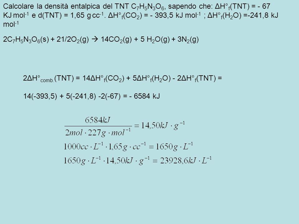 Calcolare la densità entalpica del TNT C7H5N3O6, sapendo che: ΔH°f(TNT) = - 67 KJ.mol-1 e d(TNT) = 1,65 g.cc-1. ΔH°f(CO2) = - 393,5 kJ mol-1 ; ΔH°f(H2O) =-241,8 kJ mol-1
