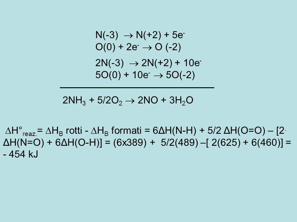 N(-3)  N(+2) + 5e- O(0) + 2e-  O (-2) 2N(-3)  2N(+2) + 10e-