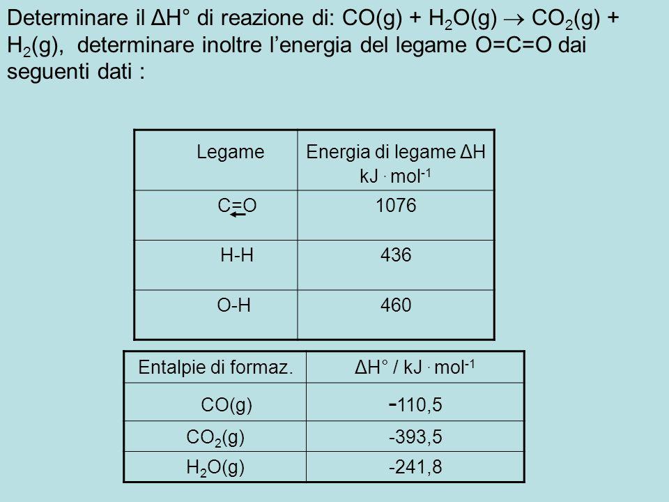 Energia di legame ΔH kJ . mol-1