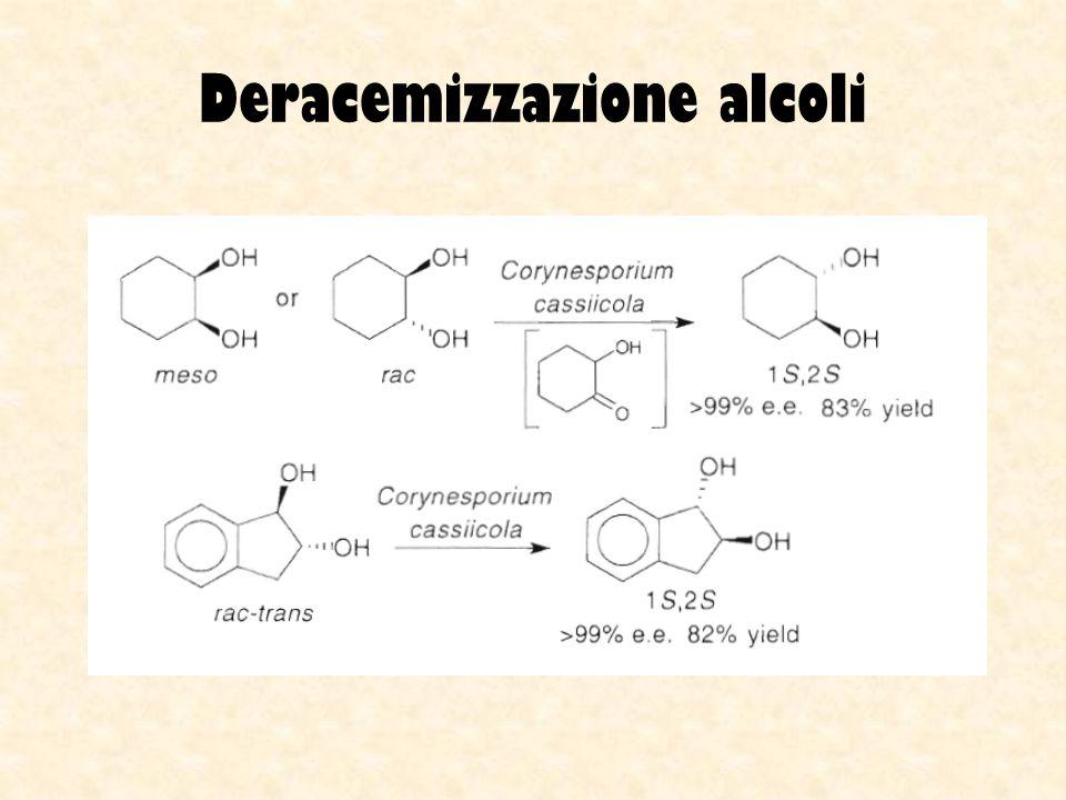 Deracemizzazione alcoli
