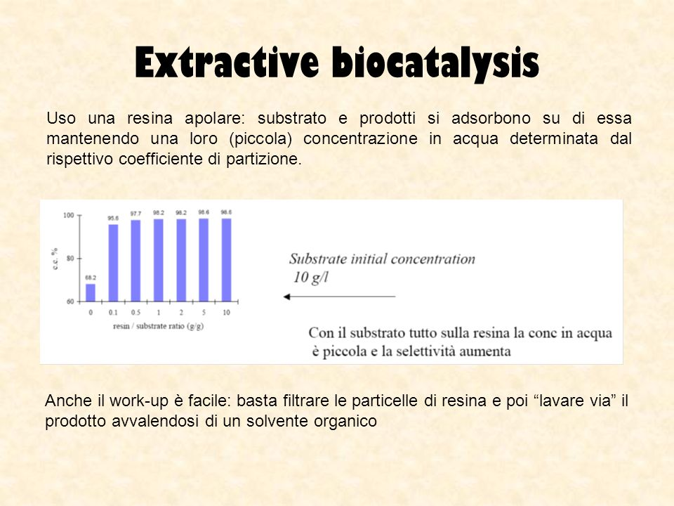Extractive biocatalysis