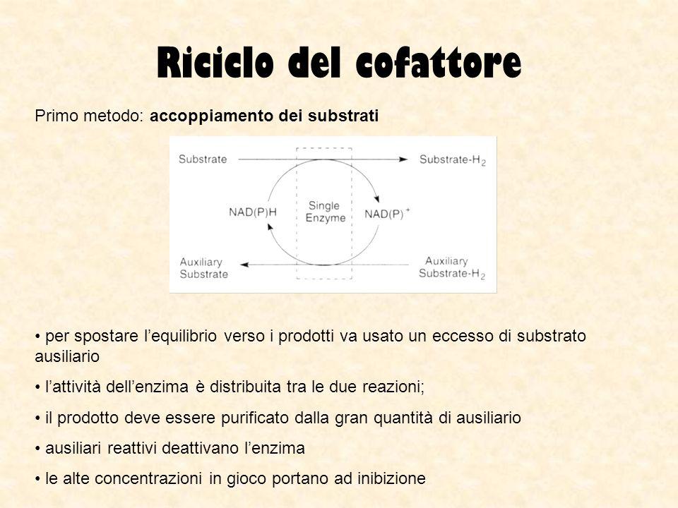 Riciclo del cofattore Primo metodo: accoppiamento dei substrati