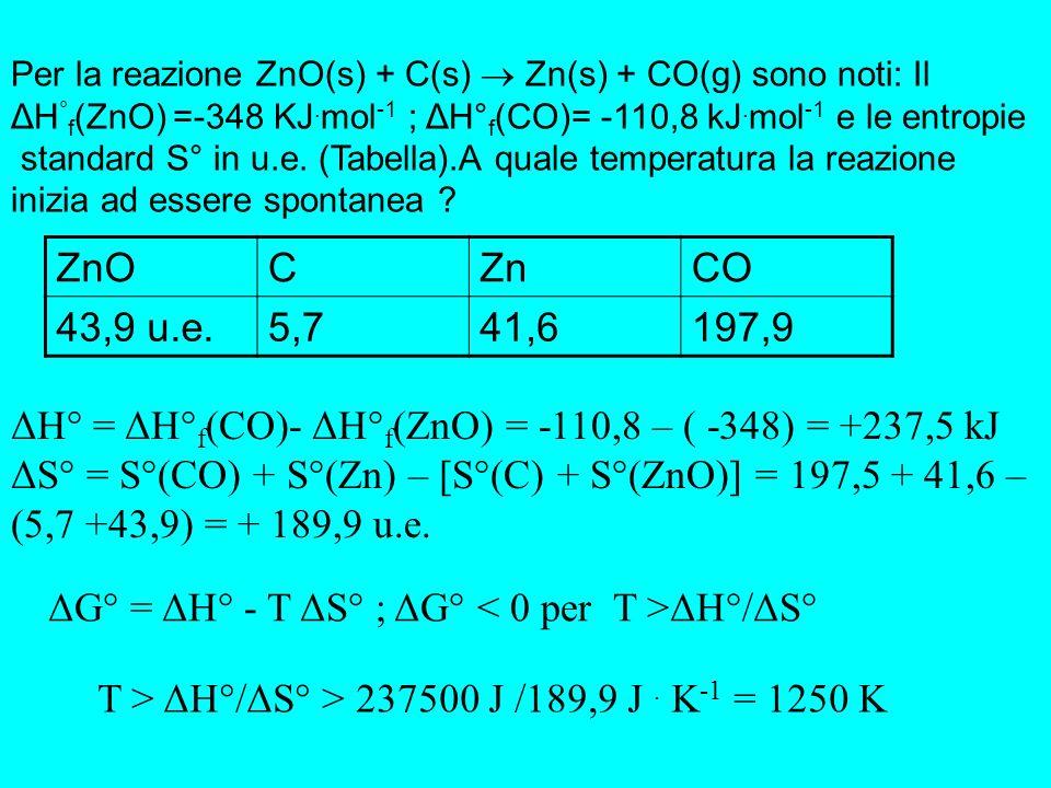 ΔH° = ΔH°f(CO)- ΔH°f(ZnO) = -110,8 – ( -348) = +237,5 kJ