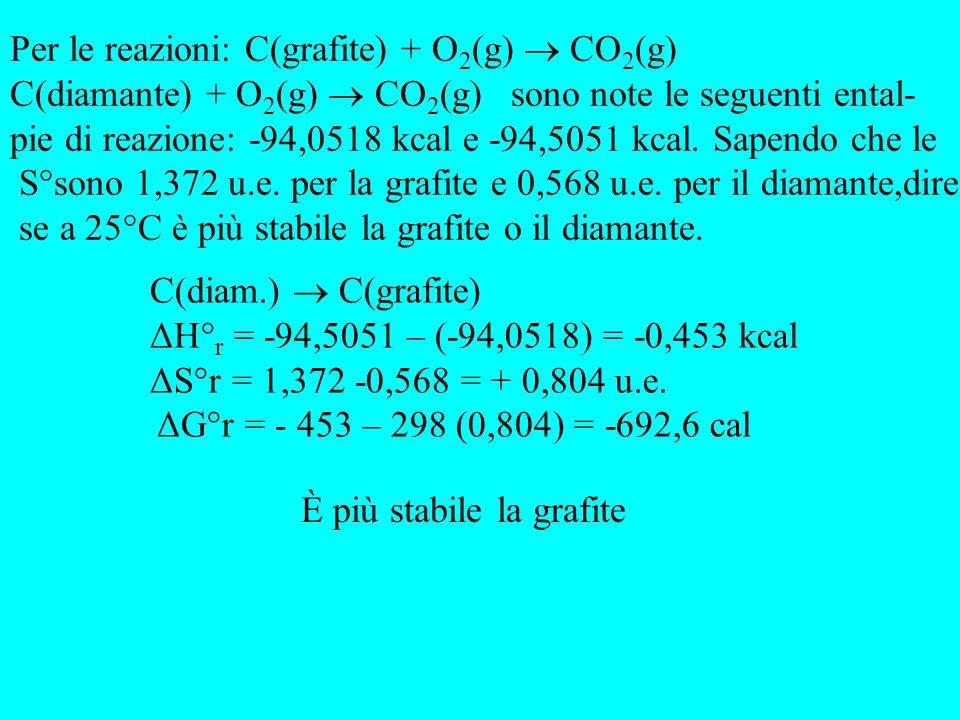 Per le reazioni: C(grafite) + O2(g)  CO2(g)