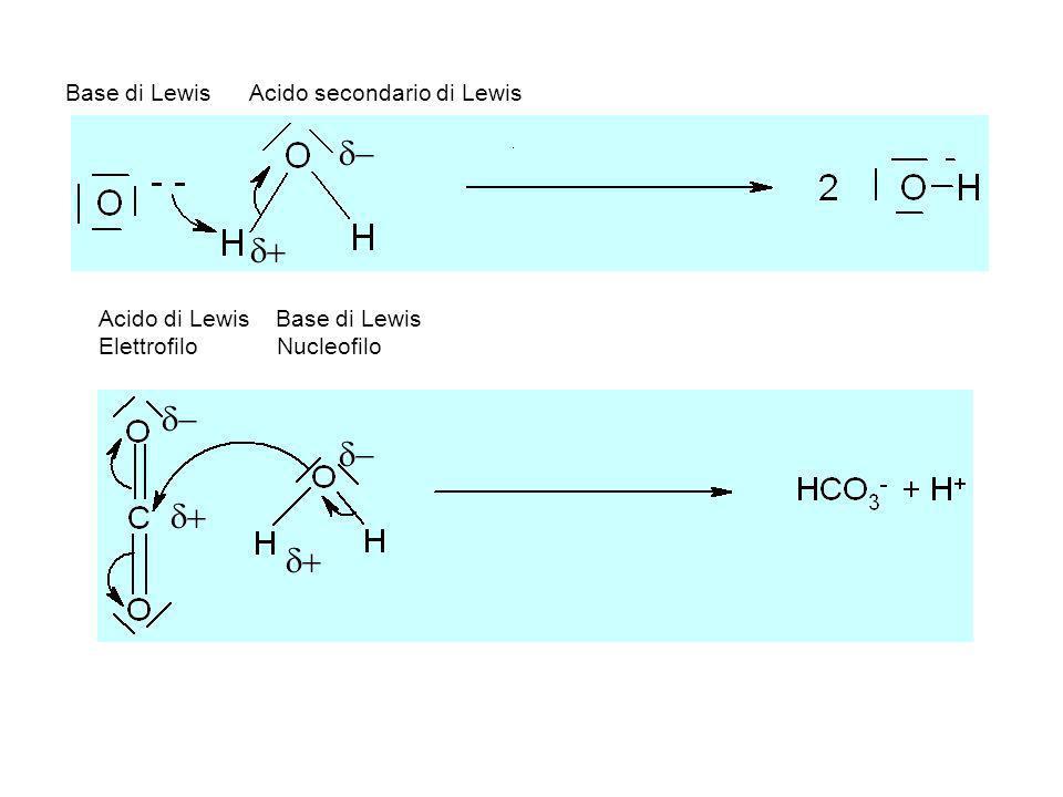 Ossido Basico: ionico X++ O- - : CaO, BaO, Na2O, MgO