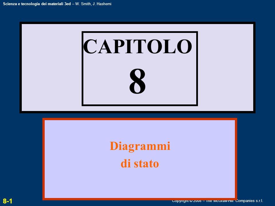 CAPITOLO 8 Diagrammi di stato 8-1