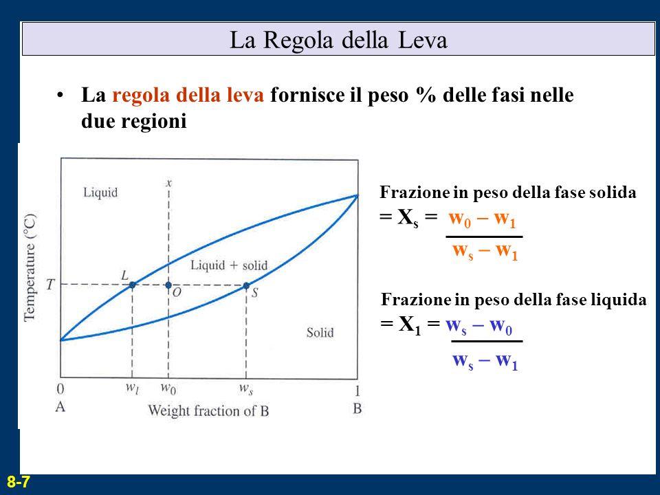 La Regola della Leva La regola della leva fornisce il peso % delle fasi nelle due regioni. Frazione in peso della fase solida.