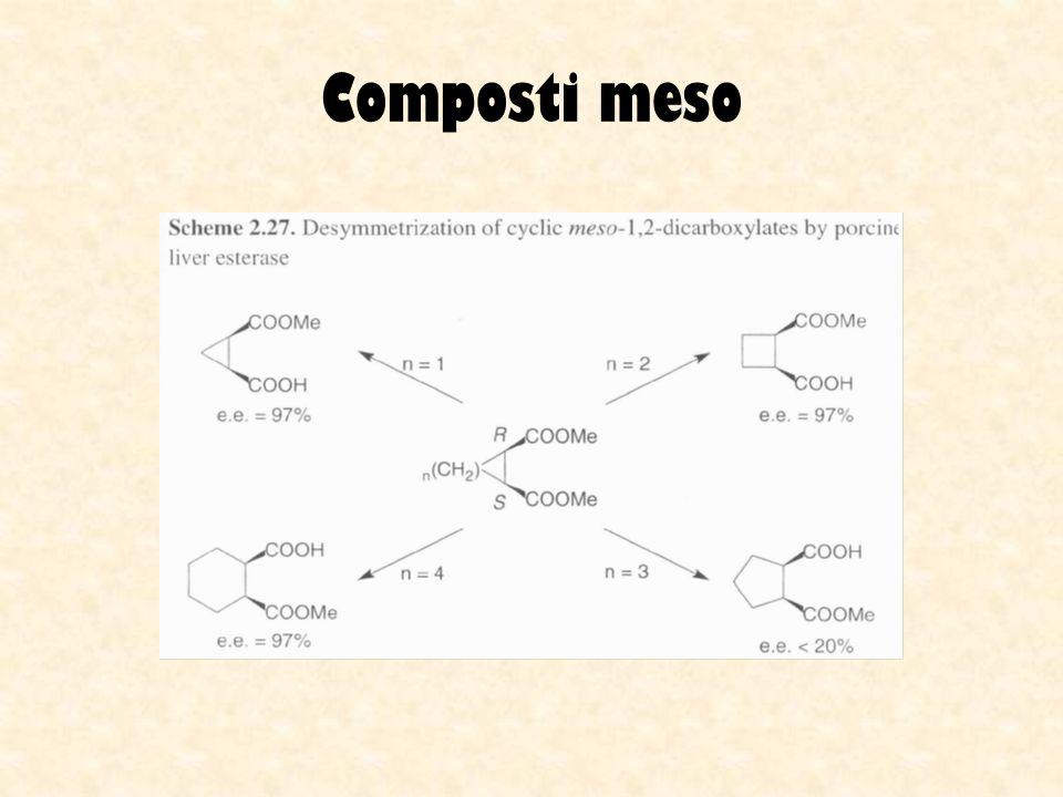 Composti meso