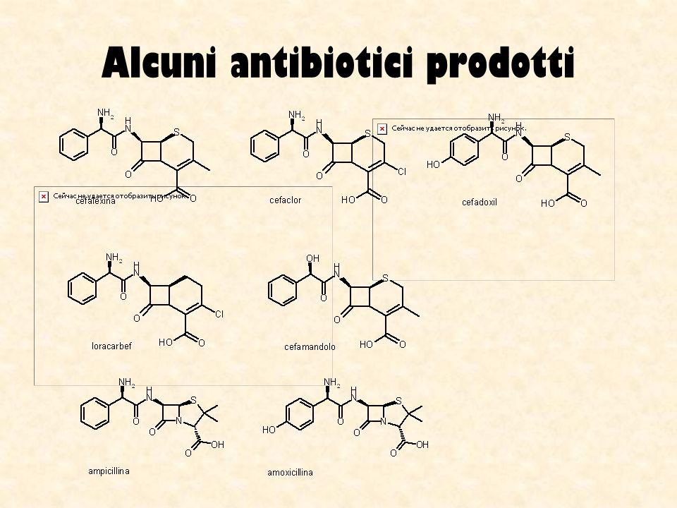 Alcuni antibiotici prodotti