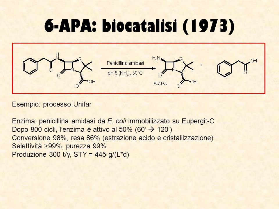 6-APA: biocatalisi (1973) Esempio: processo Unifar