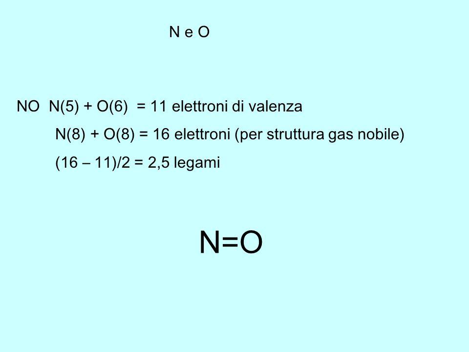 N=O N e O NO N(5) + O(6) = 11 elettroni di valenza