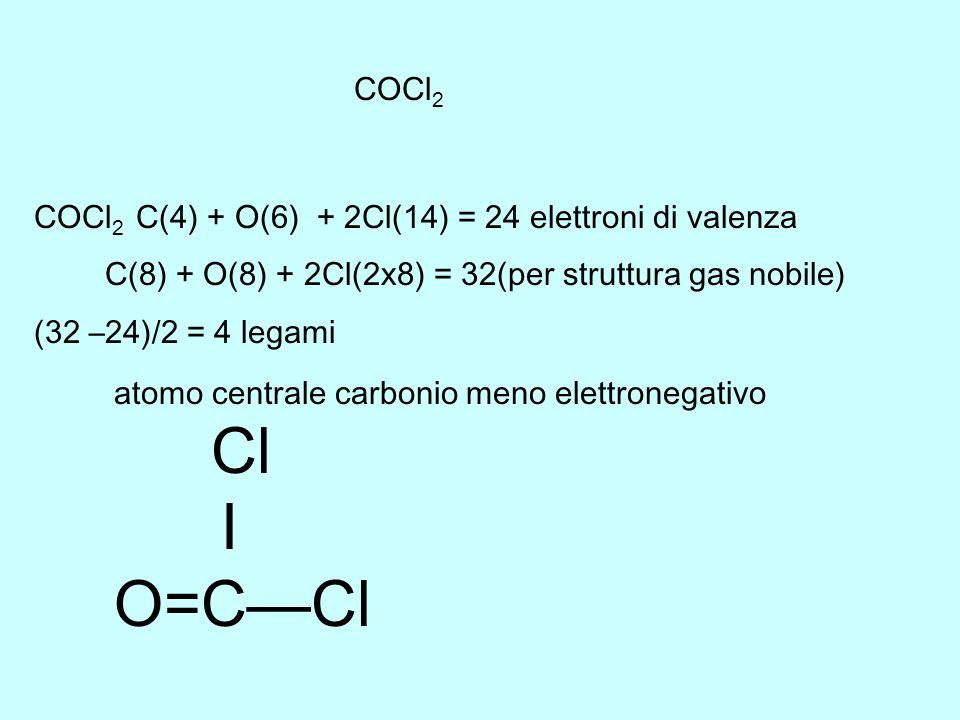 I O=C—Cl COCl2 COCl2 C(4) + O(6) + 2Cl(14) = 24 elettroni di valenza