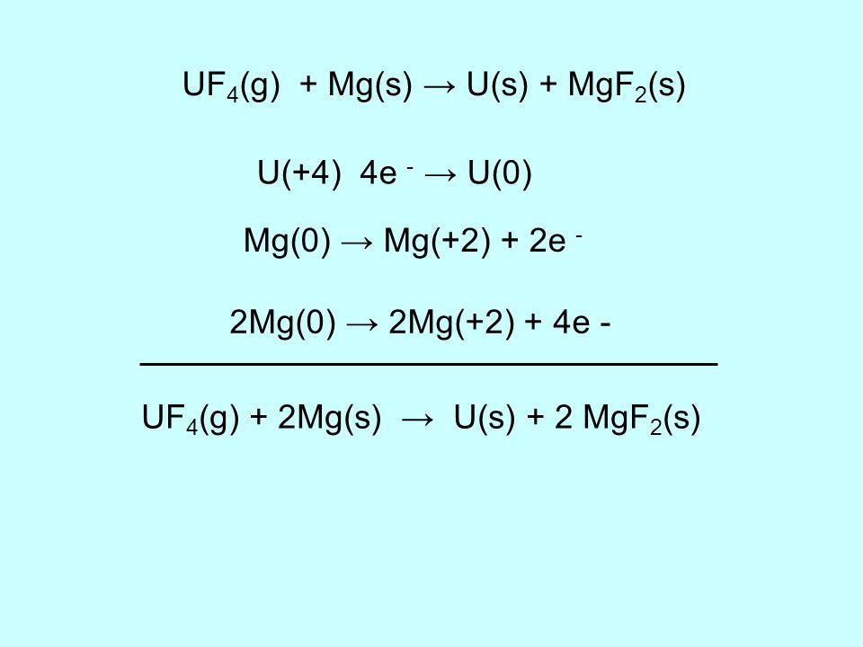 UF4(g) + Mg(s) → U(s) + MgF2(s)