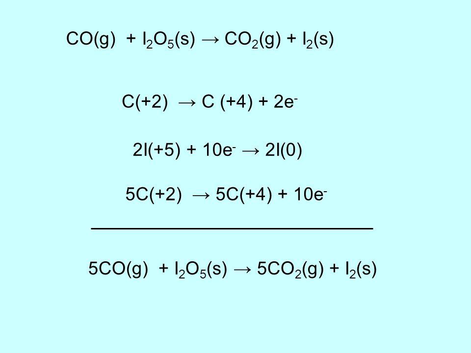 CO(g) + I2O5(s) → CO2(g) + I2(s)
