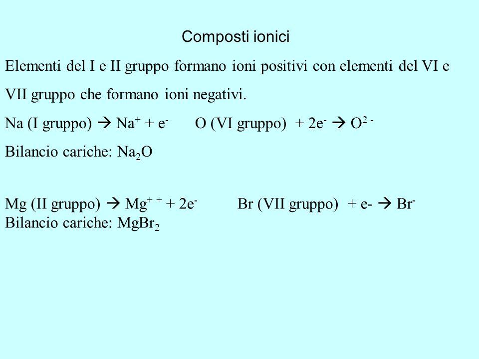 Composti ionici Elementi del I e II gruppo formano ioni positivi con elementi del VI e. VII gruppo che formano ioni negativi.