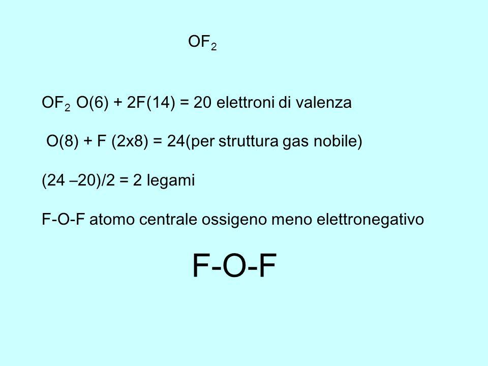 F-O-F OF2 OF2 O(6) + 2F(14) = 20 elettroni di valenza