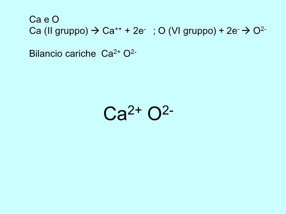 Ca e O Ca (II gruppo)  Ca++ + 2e- ; O (VI gruppo) + 2e-  O2- Bilancio cariche Ca2+ O2- Ca2+ O2-