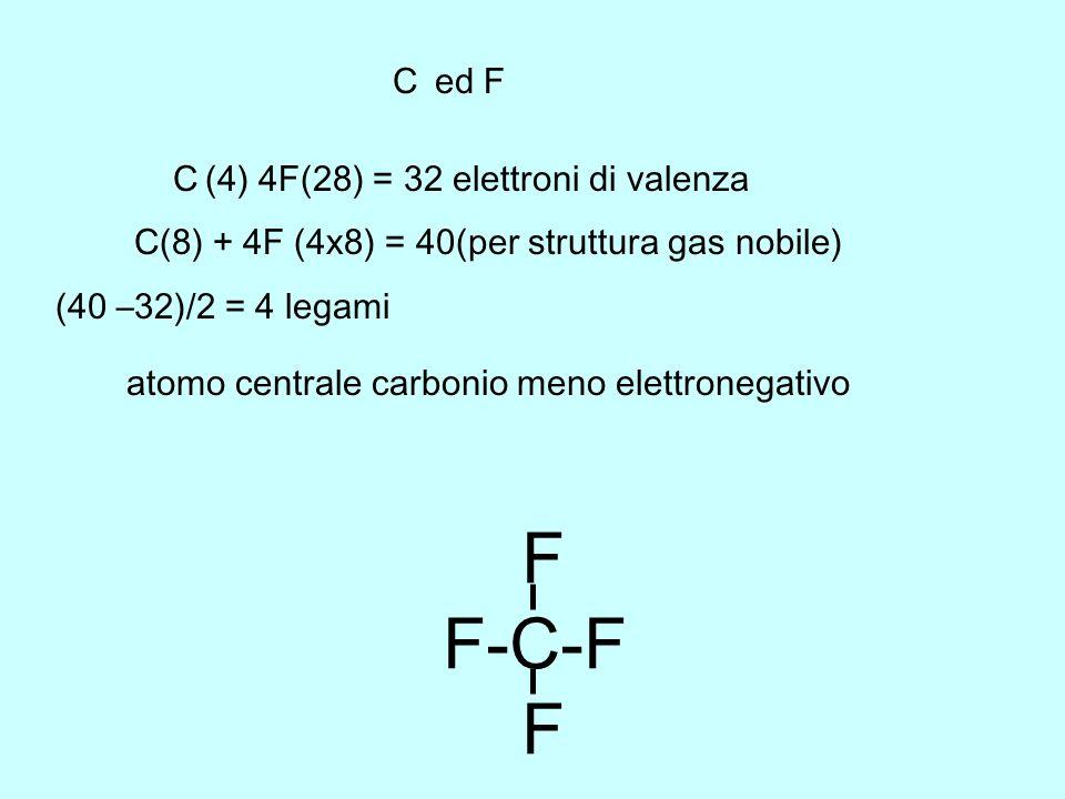 F F-C-F C ed F C (4) 4F(28) = 32 elettroni di valenza
