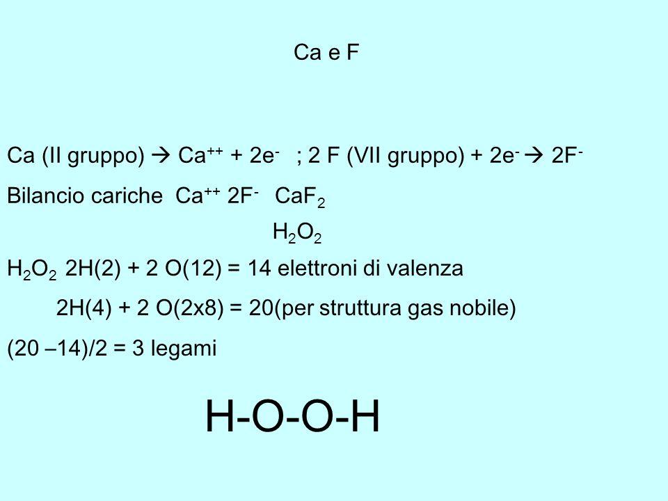 Ca e F Ca (II gruppo)  Ca++ + 2e- ; 2 F (VII gruppo) + 2e-  2F- Bilancio cariche Ca++ 2F- CaF2.