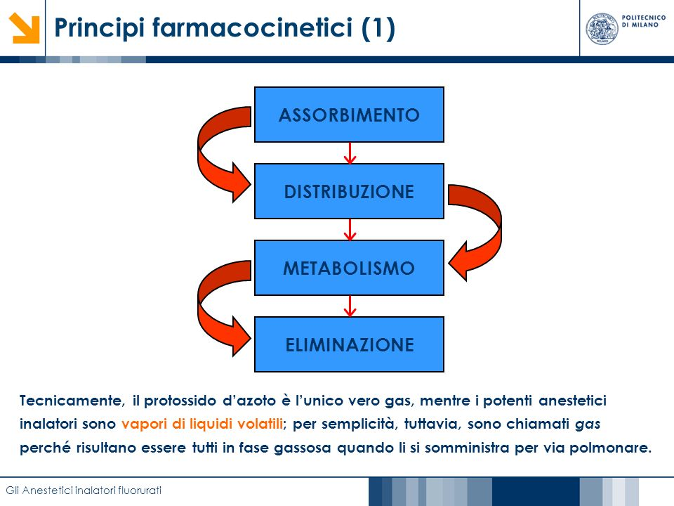 Principi farmacocinetici (1)