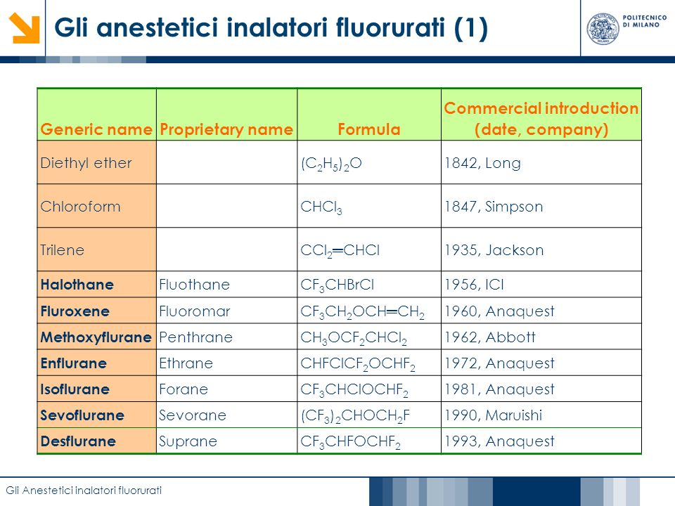 Gli anestetici inalatori fluorurati (1)