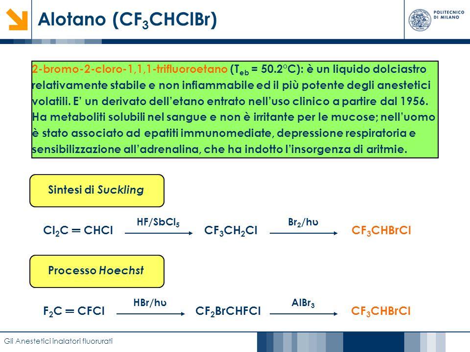Alotano (CF3CHClBr) Cl2C ═ CHCl CF3CH2Cl CF3CHBrCl