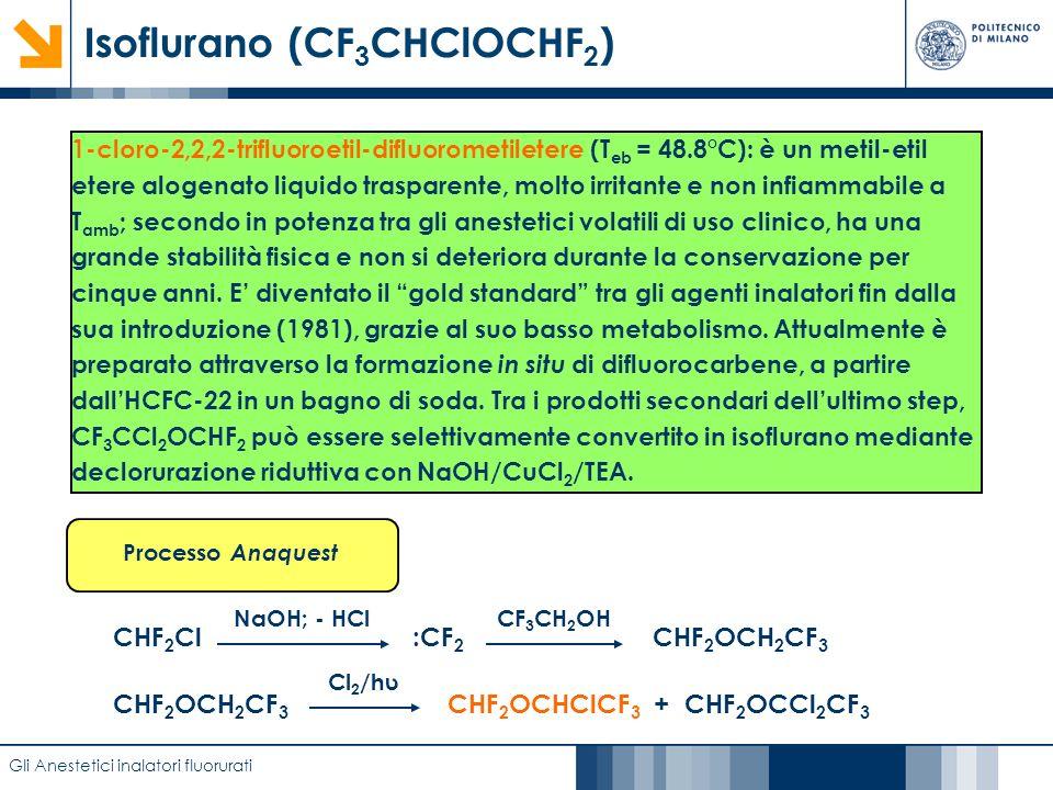 Isoflurano (CF3CHClOCHF2)