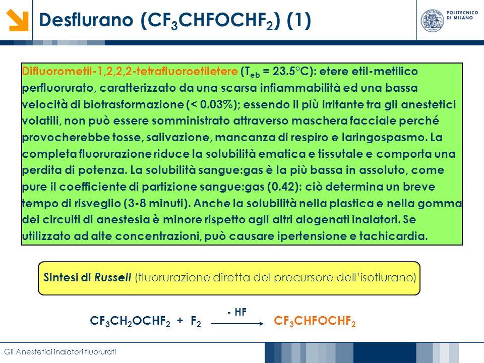 Desflurano (CF3CHFOCHF2) (1)
