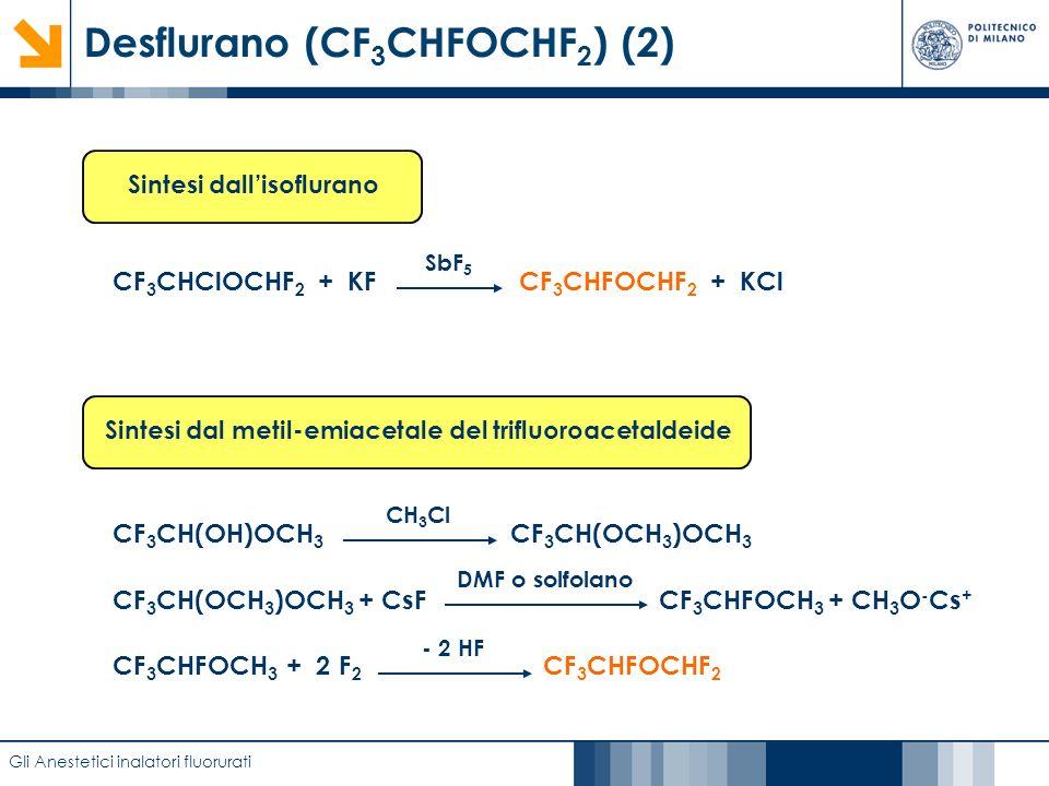Desflurano (CF3CHFOCHF2) (2)